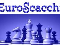 euroscacchi20162